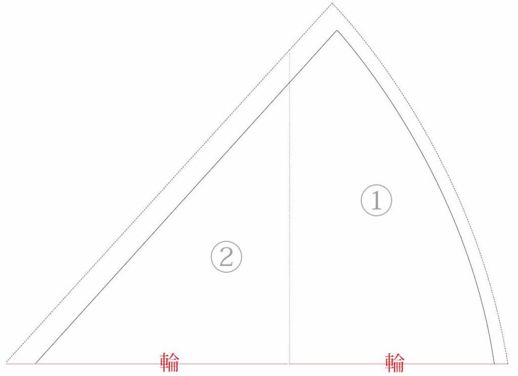 三角巾の型紙1・2